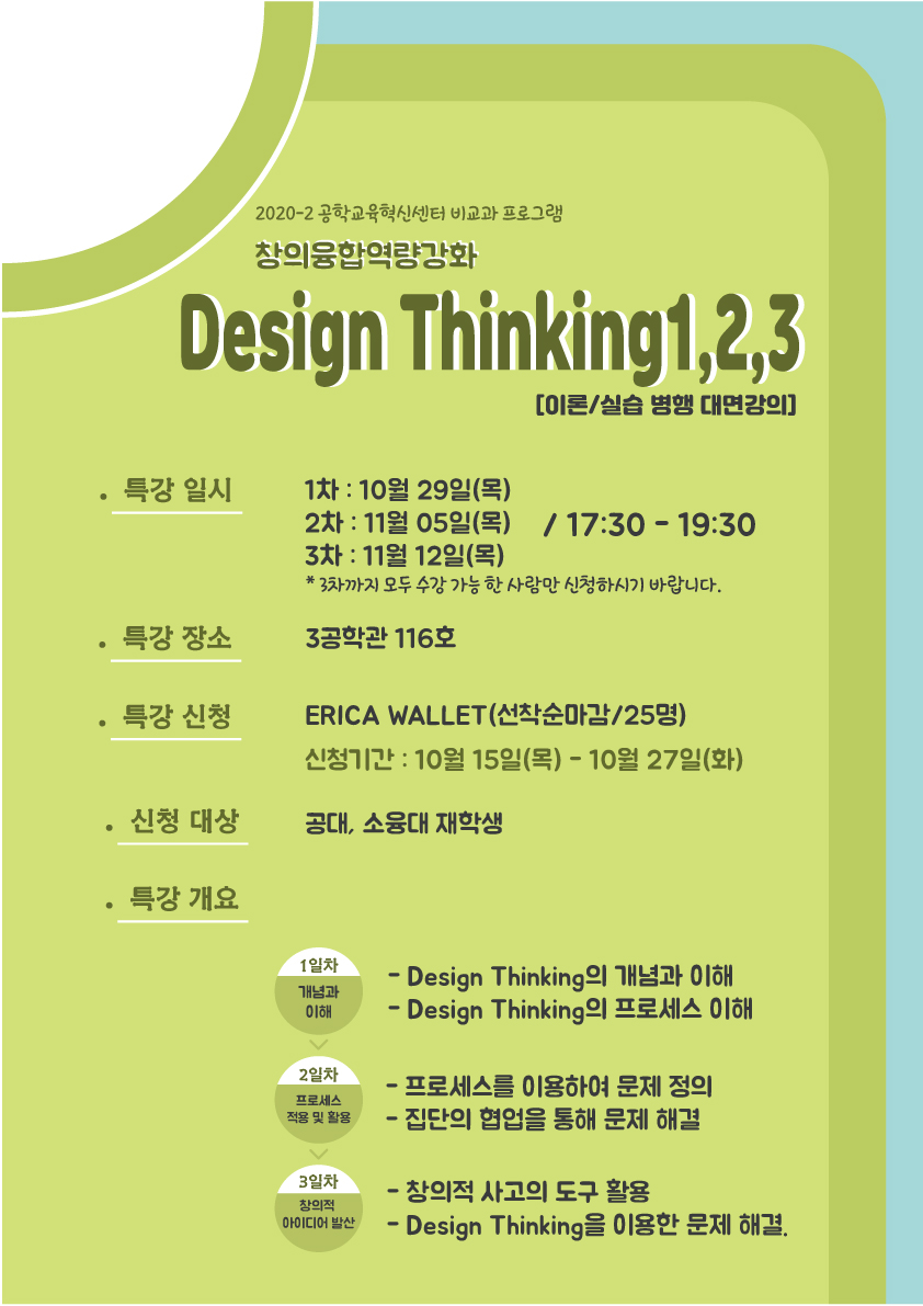 Design Thinking1,2,3.jpg
