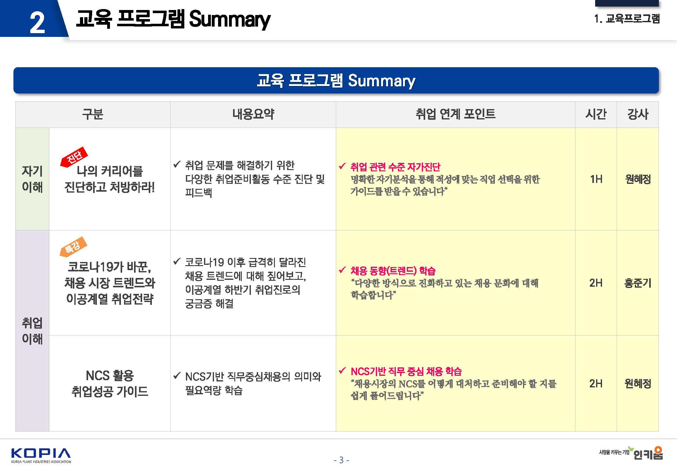 온라인 취업 스킬 설명회 프로그램_페이지_3.jpg
